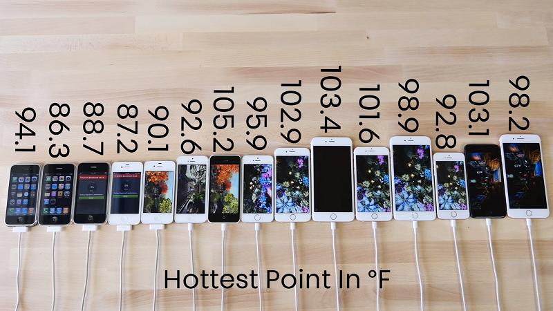 歷代 iPhone 機身溫度
