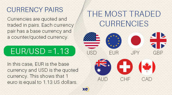currency_exchange