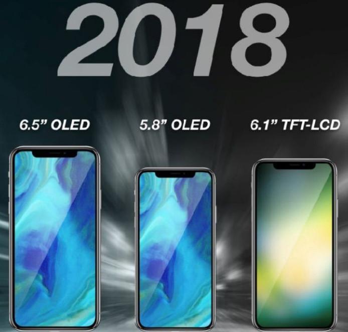 2018年Apple